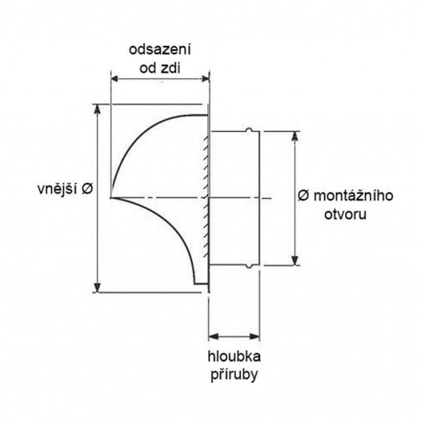 5325-1_vetraci-mrizka-nerezova-kruhova